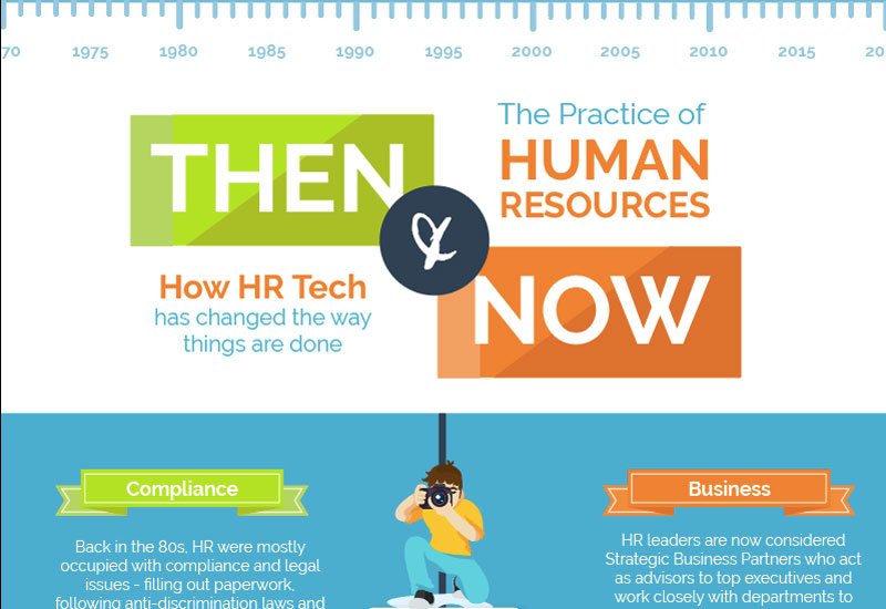 Infographic HR Then & Now