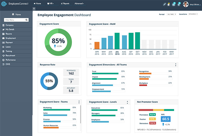 Employee Engagement Dashboard - EmployeeConnect HRMS