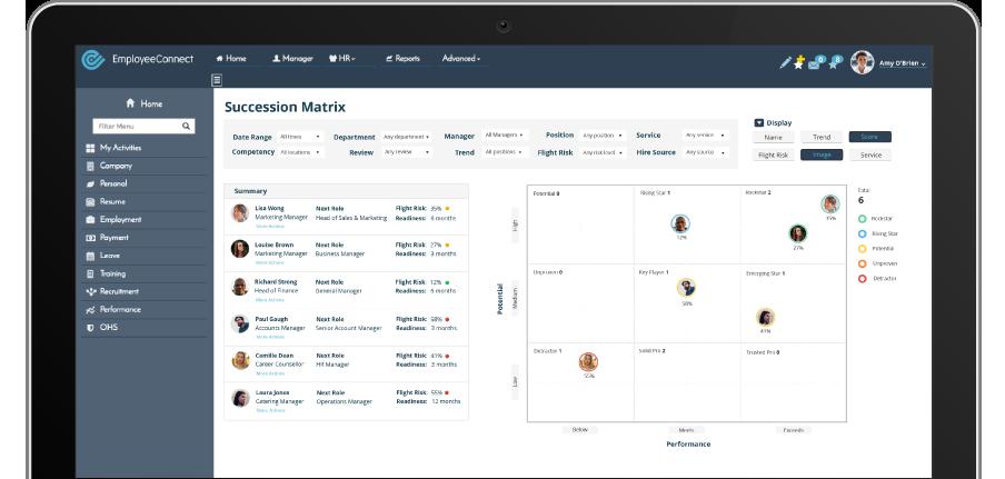 Succession Matrix - EmployeeConnect Succession Planning